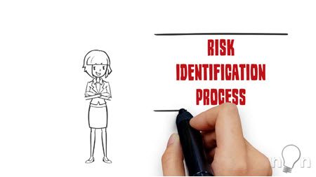 Risk Identification Process